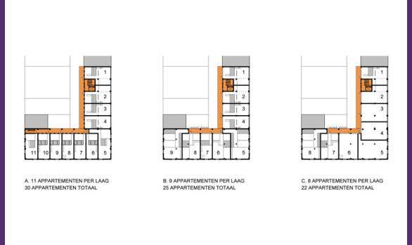 LaVie transformatie Eindhoven